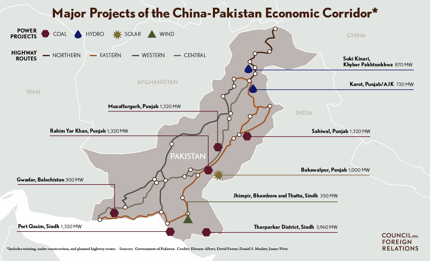 Transit is an area of economic relations